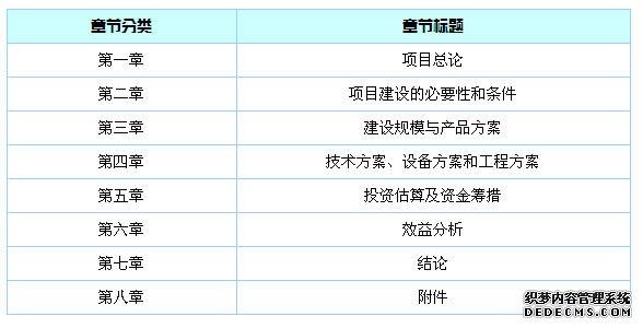 项目建议书主要内容与框架