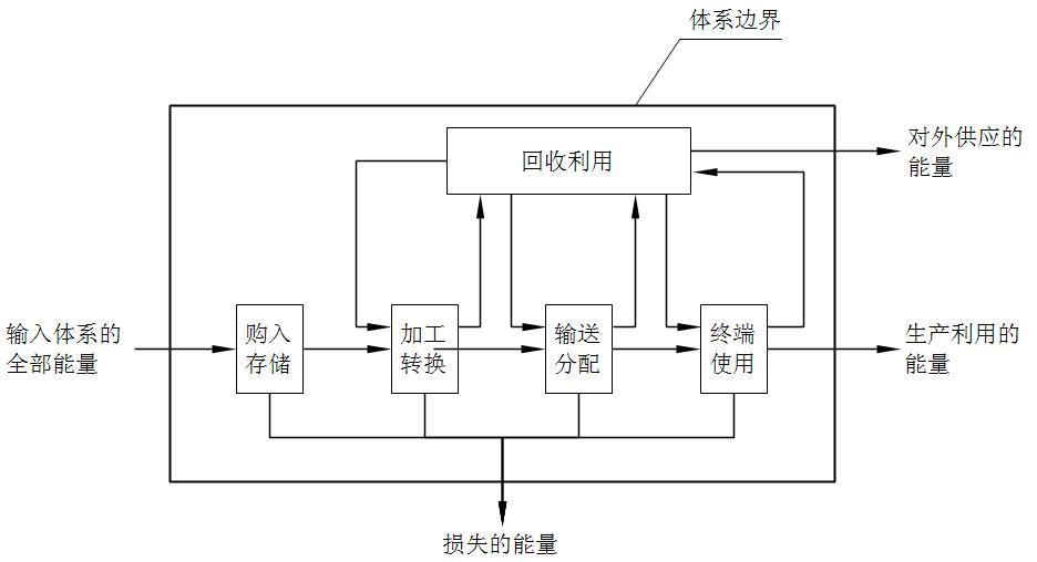 电路 电路图 电子 原理图 936_508